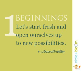 30 Days of Fertility – Share the Journey with Us