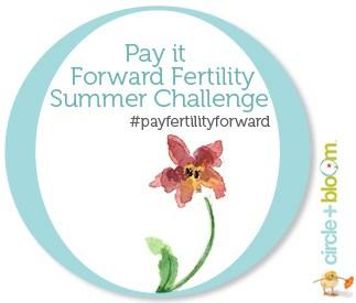 CB_fertilitycircle2